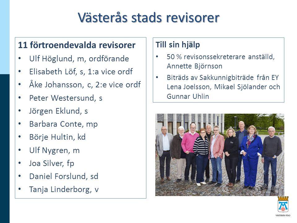 Västerås stads revisorer 11 förtroendevalda revisorer Ulf Höglund, m, ordförande Elisabeth Löf, s, 1:a vice ordf Åke Johansson, c, 2:e vice ordf Peter Westersund, s Jörgen Eklund, s Barbara Conte, mp Börje Hultin, kd Ulf Nygren, m Joa Silver, fp Daniel Forslund, sd Tanja Linderborg, v Till sin hjälp 50 % revisonssekreterare anställd, Annette Björnson Biträds av Sakkunnigbiträde från EY Lena Joelsson, Mikael Sjölander och Gunnar Uhlin