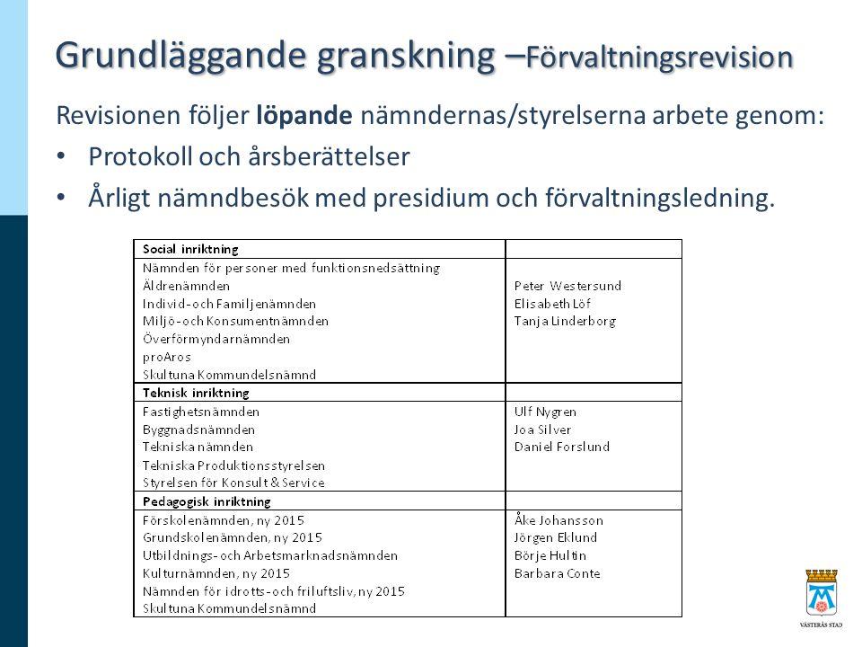 Grundläggande granskning – Förvaltningsrevision Revisionen följer löpande nämndernas/styrelserna arbete genom: Protokoll och årsberättelser Årligt nämndbesök med presidium och förvaltningsledning.