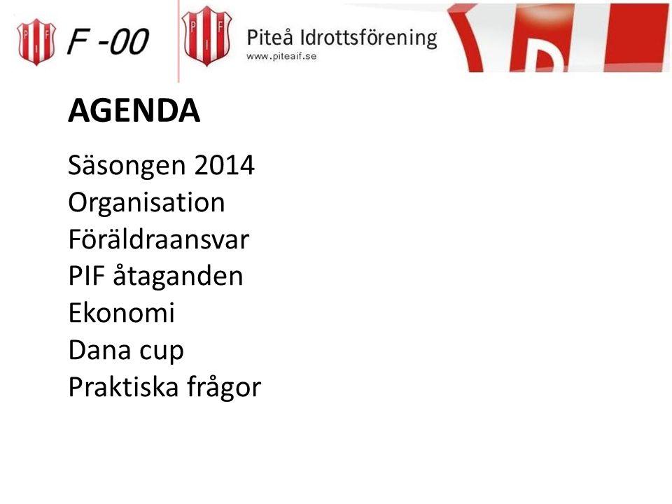 AGENDA Säsongen 2014 Organisation Föräldraansvar PIF åtaganden Ekonomi Dana cup Praktiska frågor