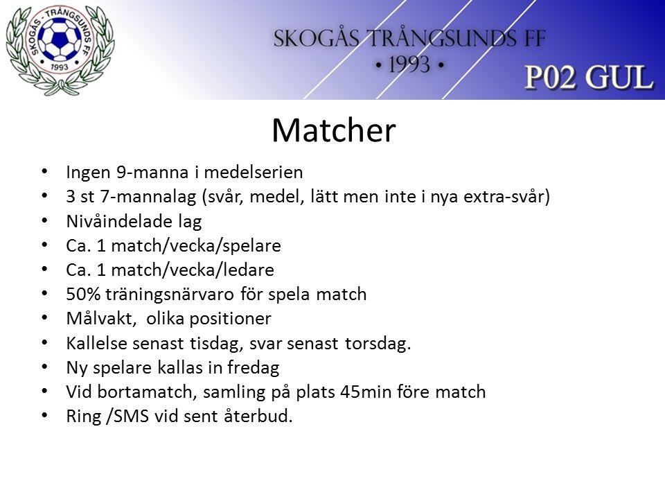 Matcher Ingen 9-manna i medelserien 3 st 7-mannalag (svår, medel, lätt men inte i nya extra-svår) Nivåindelade lag Ca.