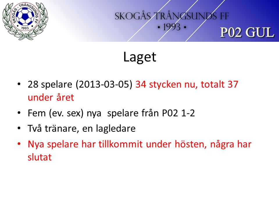 Laget 28 spelare (2013-03-05) 34 stycken nu, totalt 37 under året Fem (ev. sex) nya spelare från P02 1-2 Två tränare, en lagledare Nya spelare har til