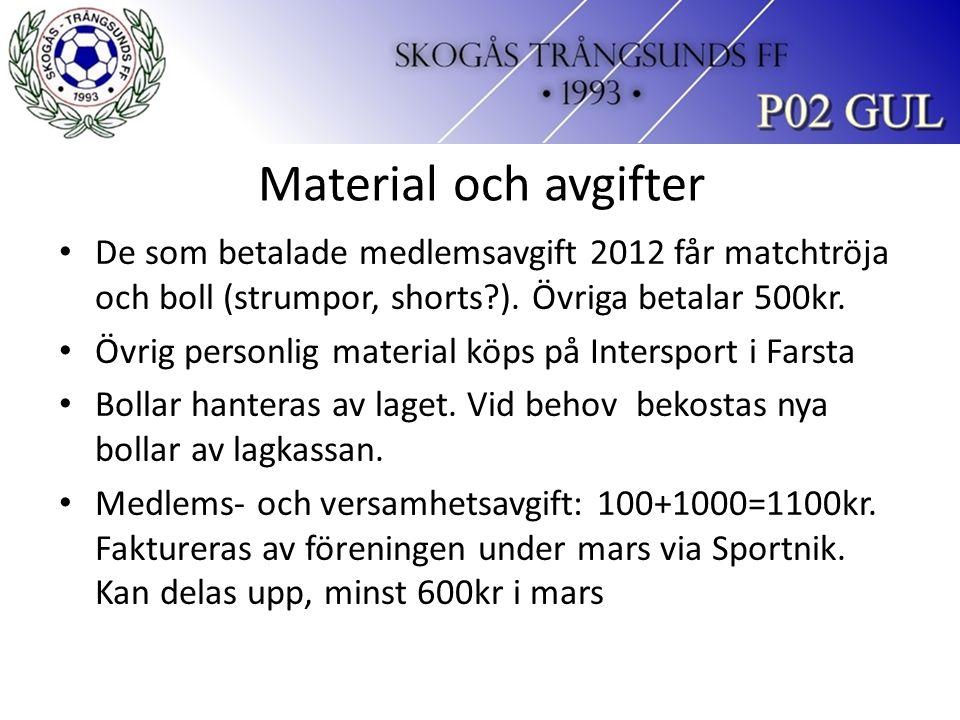 Material och avgifter De som betalade medlemsavgift 2012 får matchtröja och boll (strumpor, shorts?).