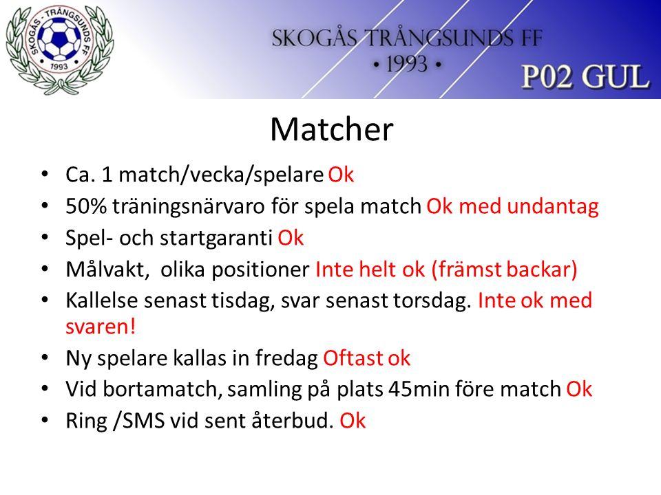 Matcher Ca.