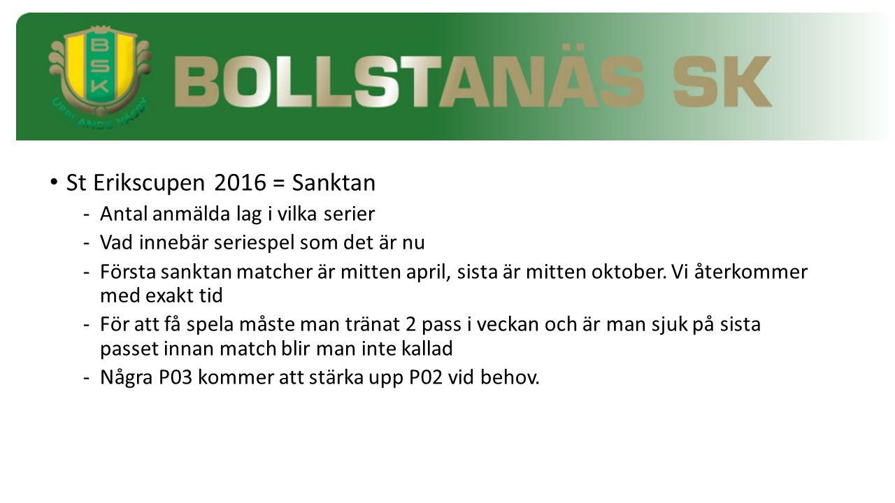 St Erikscupen 2016 = Sanktan -Antal anmälda lag i vilka serier -Vad innebär seriespel som det är nu -Första sanktan matcher är mitten april, sista är mitten oktober.
