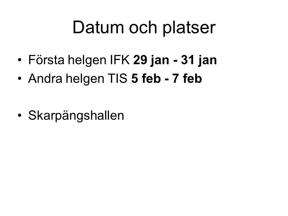 Datum och platser Första helgen IFK 29 jan - 31 jan Andra helgen TIS 5 feb - 7 feb Skarpängshallen