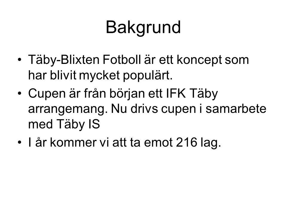 Bakgrund Täby-Blixten Fotboll är ett koncept som har blivit mycket populärt.