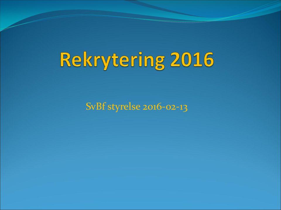 SvBf styrelse 2016-02-13