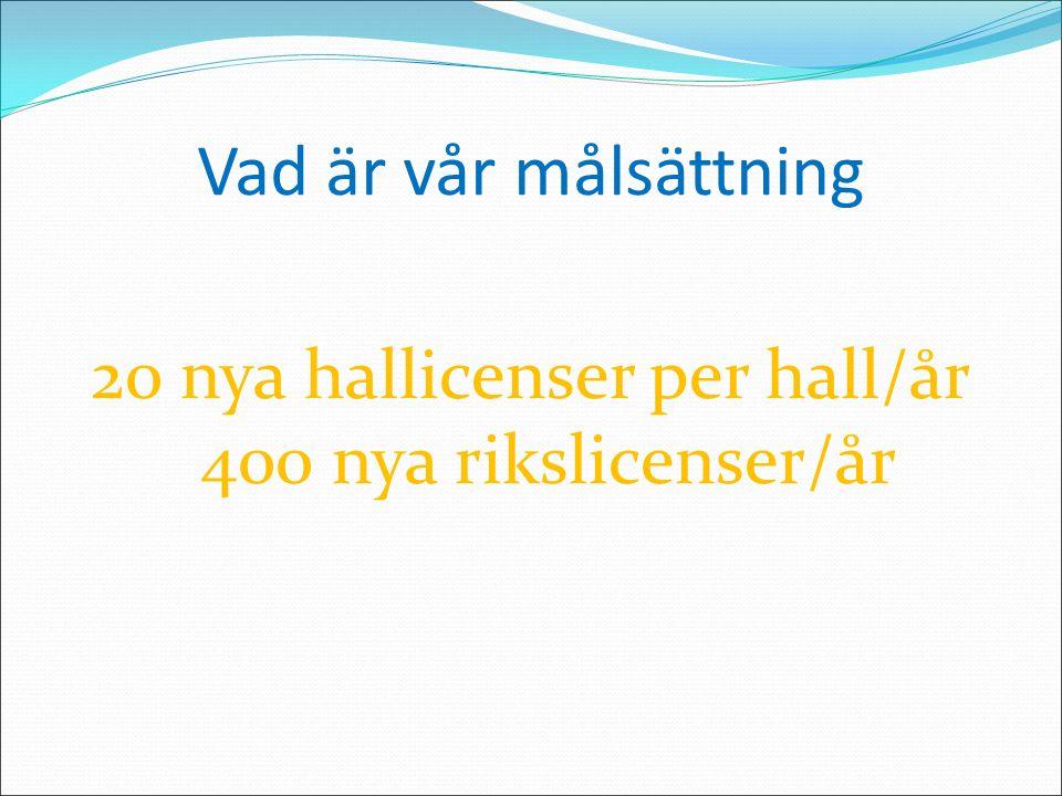 Vad är vår målsättning 20 nya hallicenser per hall/år 400 nya rikslicenser/år