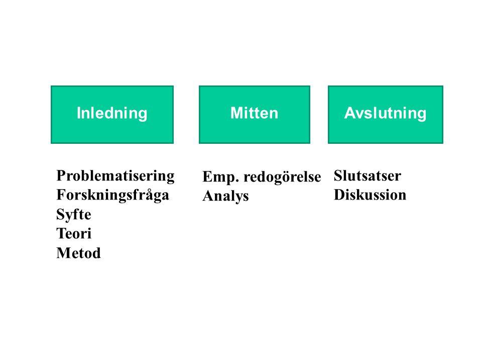 InledningMittenAvslutning Problematisering Forskningsfråga Syfte Teori Metod Emp.
