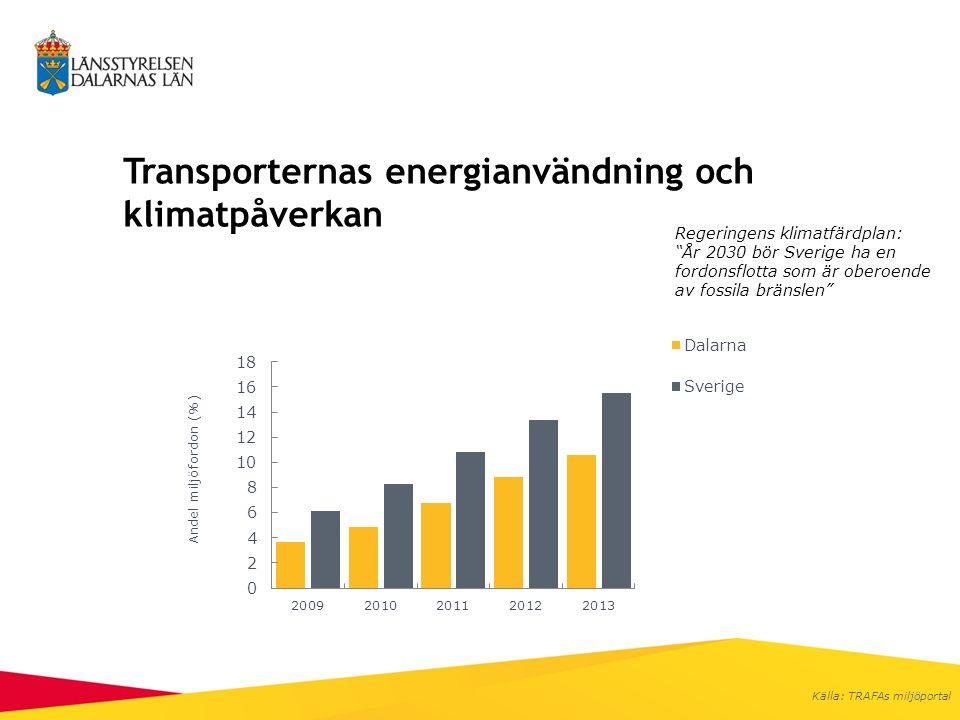 Transporternas energianvändning och klimatpåverkan Regeringens klimatfärdplan: År 2030 bör Sverige ha en fordonsflotta som är oberoende av fossila bränslen Källa: TRAFAs miljöportal