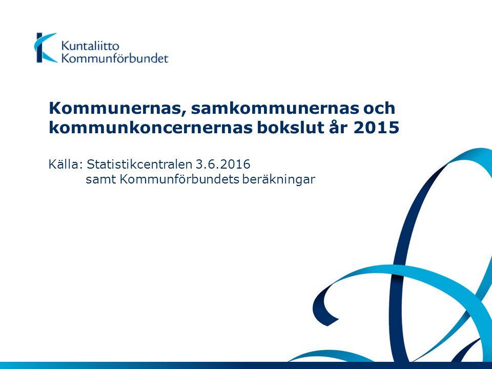 Kommunernas, samkommunernas och kommunkoncernernas bokslut år 2015 Källa: Statistikcentralen 3.6.2016 samt Kommunförbundets beräkningar