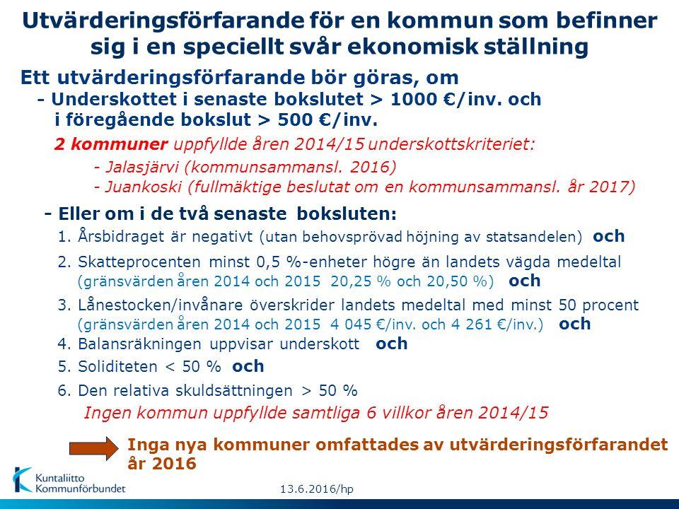 Utvärderingsförfarande för en kommun som befinner sig i en speciellt svår ekonomisk ställning 13.6.2016/hp Ett utvärderingsförfarande bör göras, om - Underskottet i senaste bokslutet > 1000 €/inv.