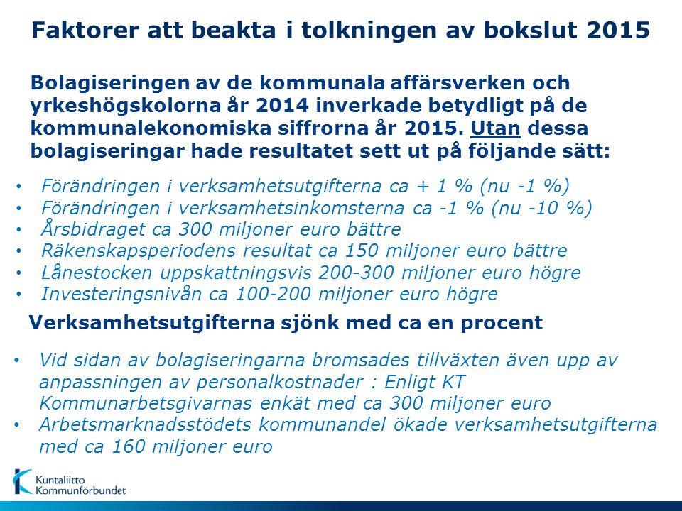 Faktorer att beakta i tolkningen av bokslut 2015 Kommunalskatteinkomsterna ökade med endast 1,9 % trots att 98 kommuner höjde inkomstskattesatsen för år 2015 Samfundsskatten ökade med 12,0 % Kompensering av arbetsmarknadsstödet 75 miljoner euro Fastighetsskatterna ökade med 4,8 % Höjandet av de nedre och övre gränserna för fastighetsskattesatserna De sammanlagda skatteinkomsterna ökade med 2,8 % I statsandelen för kommunal basservice gjordes år 2015 en kännbar tilläggsnedskärning på 236 miljoner euro.