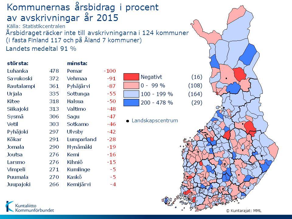 © Kuntarajat: MML Kommunernas årsbidrag i procent av avskrivningar år 2015 Källa: Statistikcentralen Årsbidraget räcker inte till avskrivningarna i 12