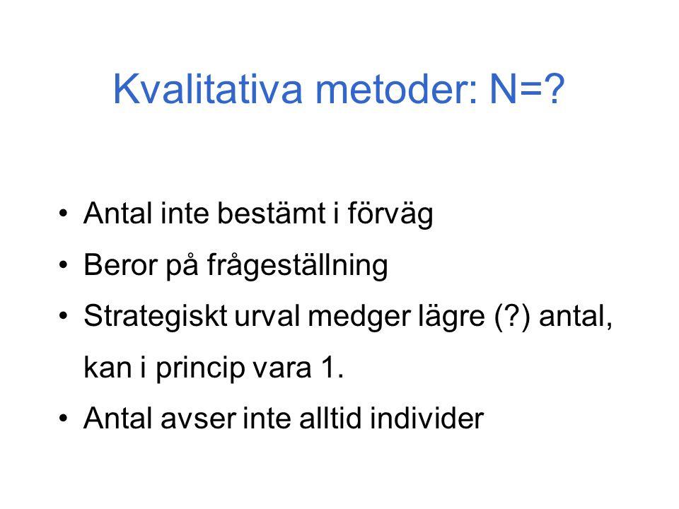 Kvalitativa metoder: N=.