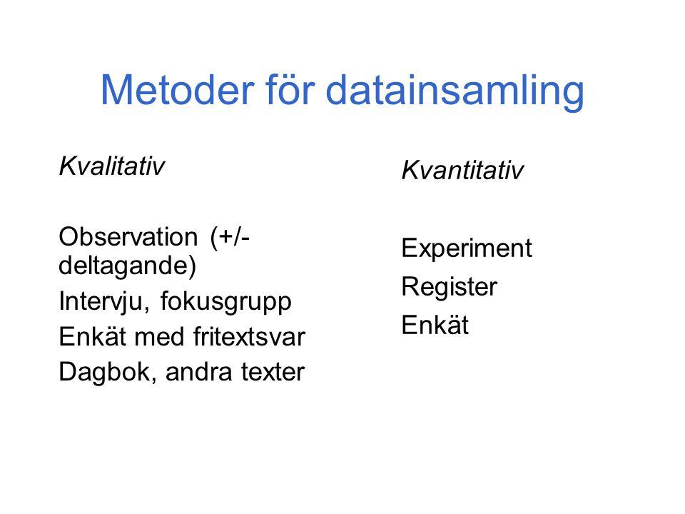 Metoder för datainsamling Kvalitativ Observation (+/- deltagande) Intervju, fokusgrupp Enkät med fritextsvar Dagbok, andra texter Kvantitativ Experiment Register Enkät