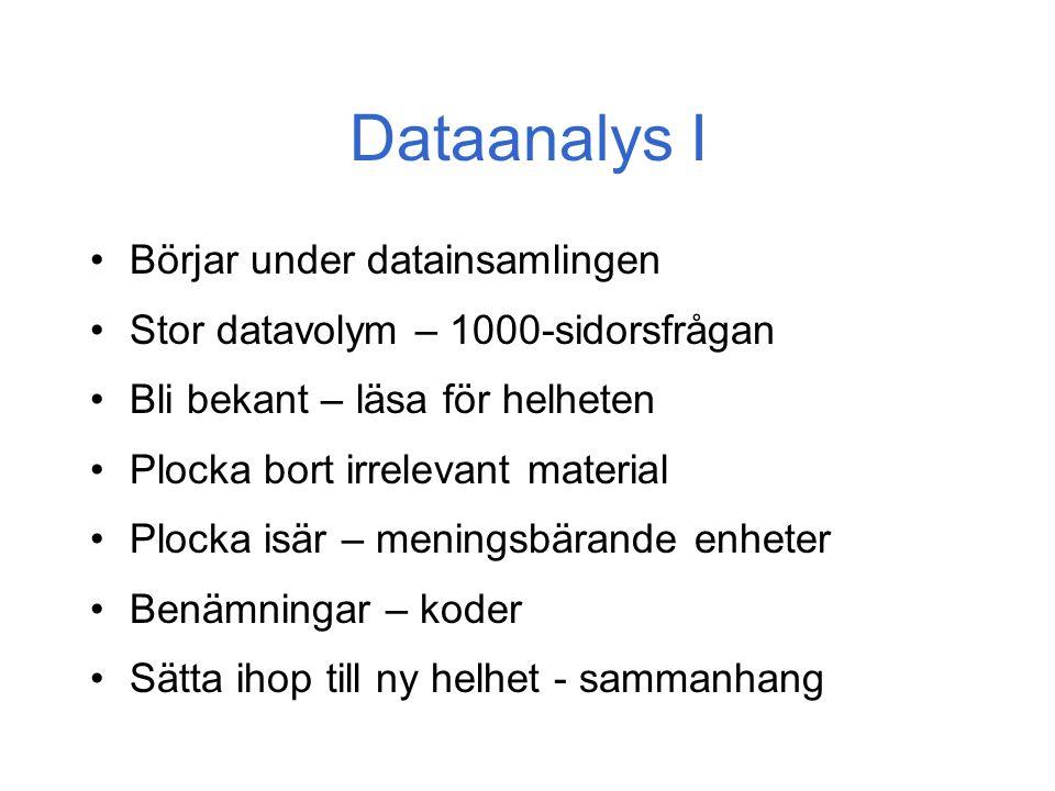 Dataanalys I Börjar under datainsamlingen Stor datavolym – 1000-sidorsfrågan Bli bekant – läsa för helheten Plocka bort irrelevant material Plocka isär – meningsbärande enheter Benämningar – koder Sätta ihop till ny helhet - sammanhang