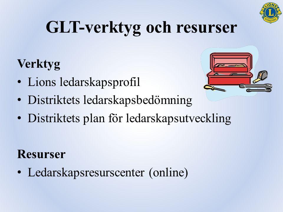 GLT-verktyg och resurser Verktyg Lions ledarskapsprofil Distriktets ledarskapsbedömning Distriktets plan för ledarskapsutveckling Resurser Ledarskapsr