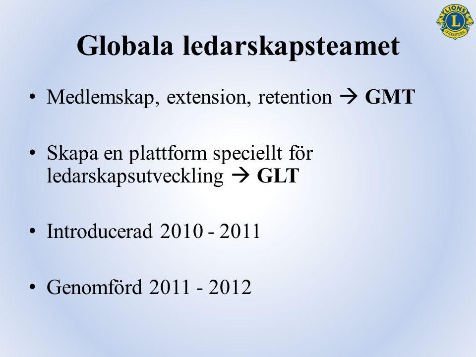 Globala ledarskapsteamet Medlemskap, extension, retention  GMT Skapa en plattform speciellt för ledarskapsutveckling  GLT Introducerad 2010 - 2011 G