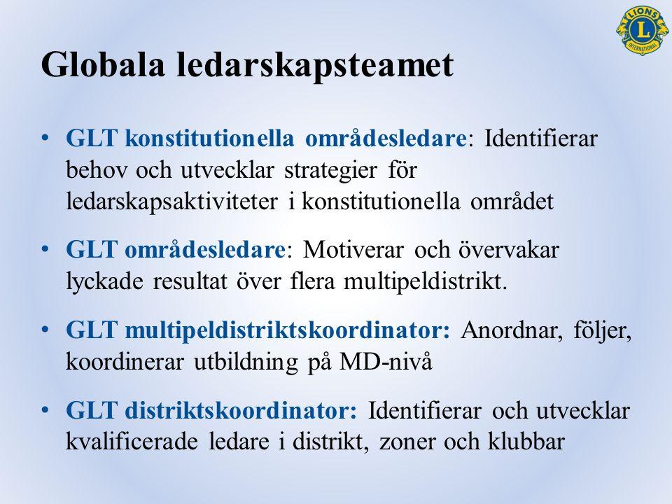 Globala ledarskapsteamet GLT konstitutionella områdesledare: Identifierar behov och utvecklar strategier för ledarskapsaktiviteter i konstitutionella