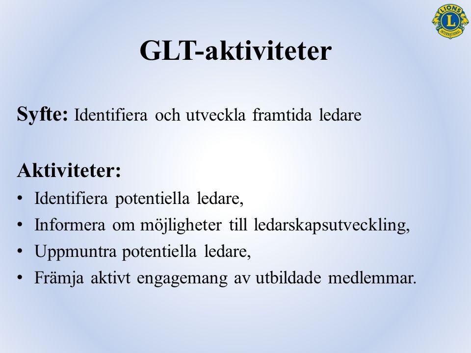 GLT-aktiviteter Syfte: Identifiera och utveckla framtida ledare Aktiviteter: Identifiera potentiella ledare, Informera om möjligheter till ledarskapsu