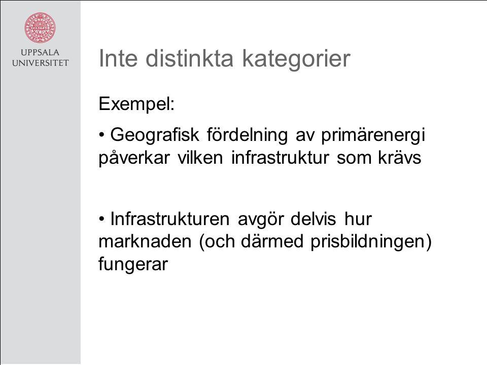 Inte distinkta kategorier Exempel: Geografisk fördelning av primärenergi påverkar vilken infrastruktur som krävs Infrastrukturen avgör delvis hur marknaden (och därmed prisbildningen) fungerar