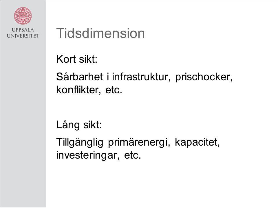 Tidsdimension Kort sikt: Sårbarhet i infrastruktur, prischocker, konflikter, etc. Lång sikt: Tillgänglig primärenergi, kapacitet, investeringar, etc.
