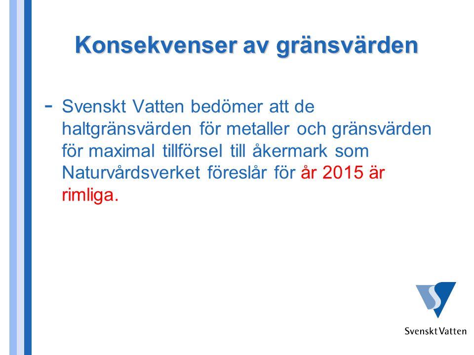 Konsekvenser av gränsvärden - Svenskt Vatten bedömer att de haltgränsvärden för metaller och gränsvärden för maximal tillförsel till åkermark som Naturvårdsverket föreslår för år 2015 är rimliga.