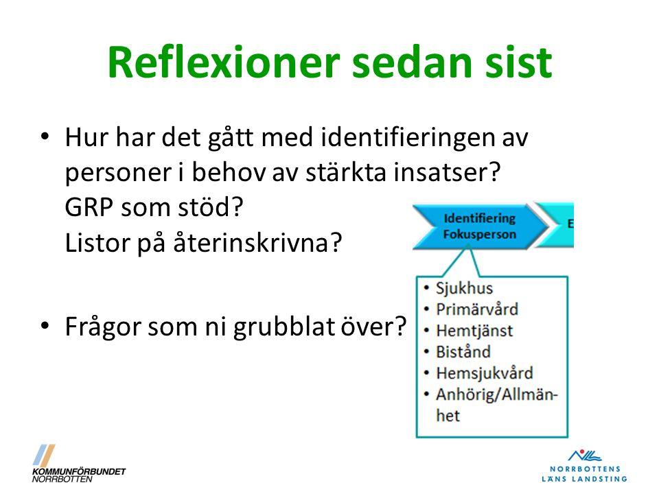 Reflexioner sedan sist Hur har det gått med identifieringen av personer i behov av stärkta insatser? GRP som stöd? Listor på återinskrivna? Frågor som