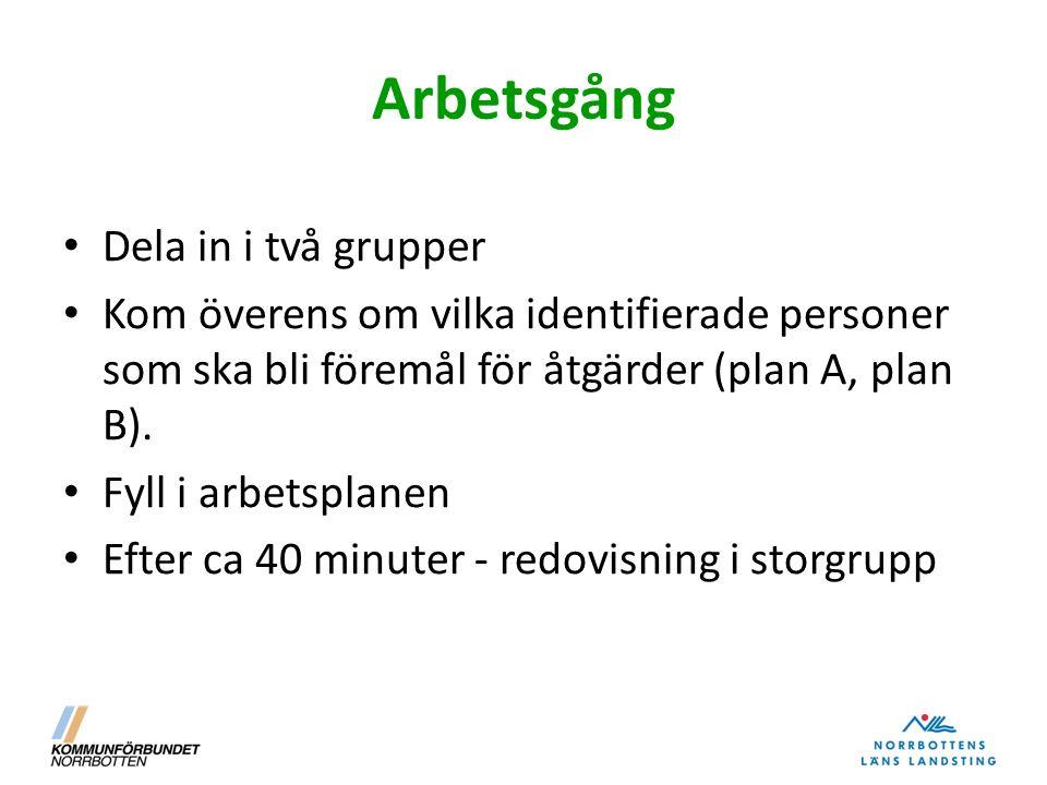 Arbetsgång Dela in i två grupper Kom överens om vilka identifierade personer som ska bli föremål för åtgärder (plan A, plan B). Fyll i arbetsplanen Ef