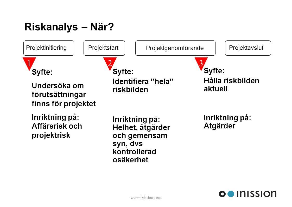 Riskanalys – När.