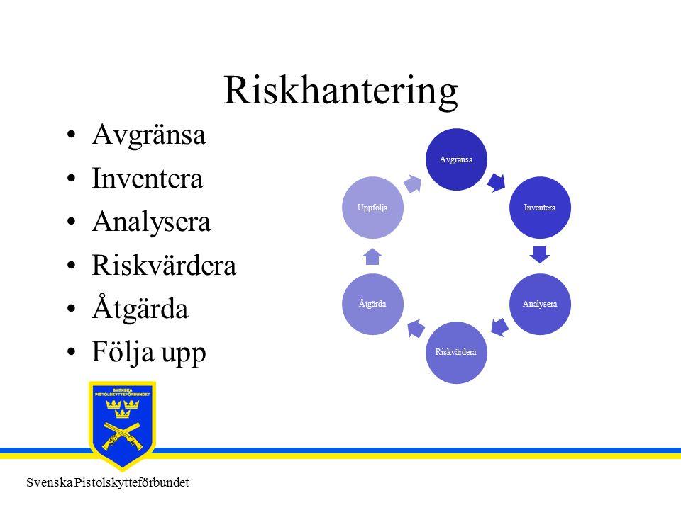 Svenska Pistolskytteförbundet Riskhantering Avgränsa Inventera Analysera Riskvärdera Åtgärda Följa upp AvgränsaInventeraAnalyseraRiskvärderaÅtgärdaUppfölja