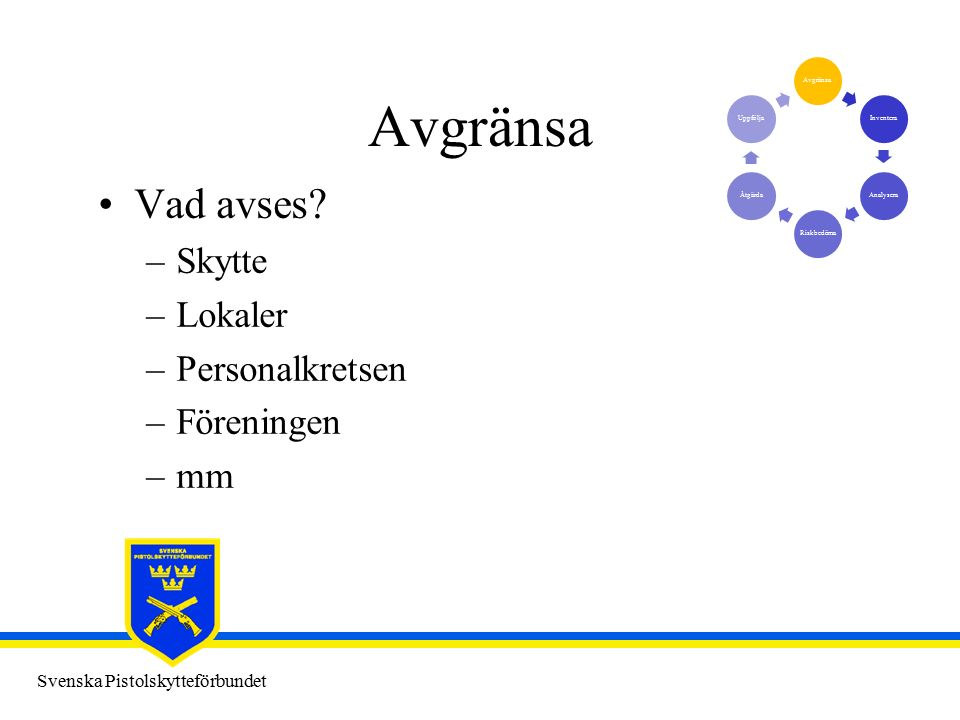 Svenska Pistolskytteförbundet Avgränsa Vad avses.