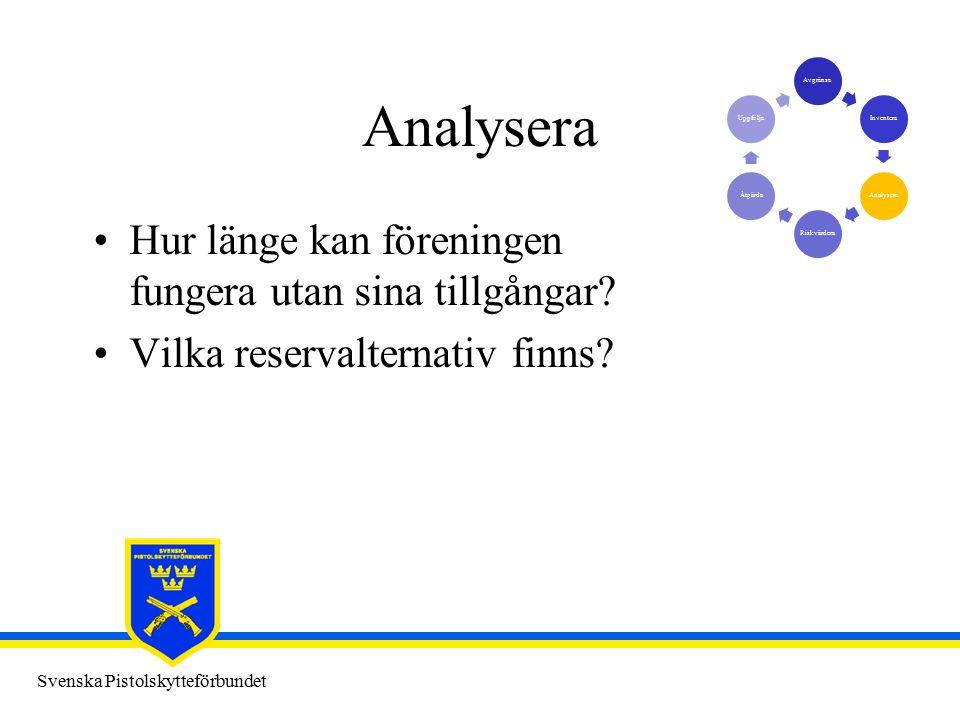 Svenska Pistolskytteförbundet Riskvärdera Identifiera risker Uppskatta konsekvenser Uppskatta sannolikhet AvgränsaInventeraAnalyseraRiskvärderaÅtgärdaUppfölja