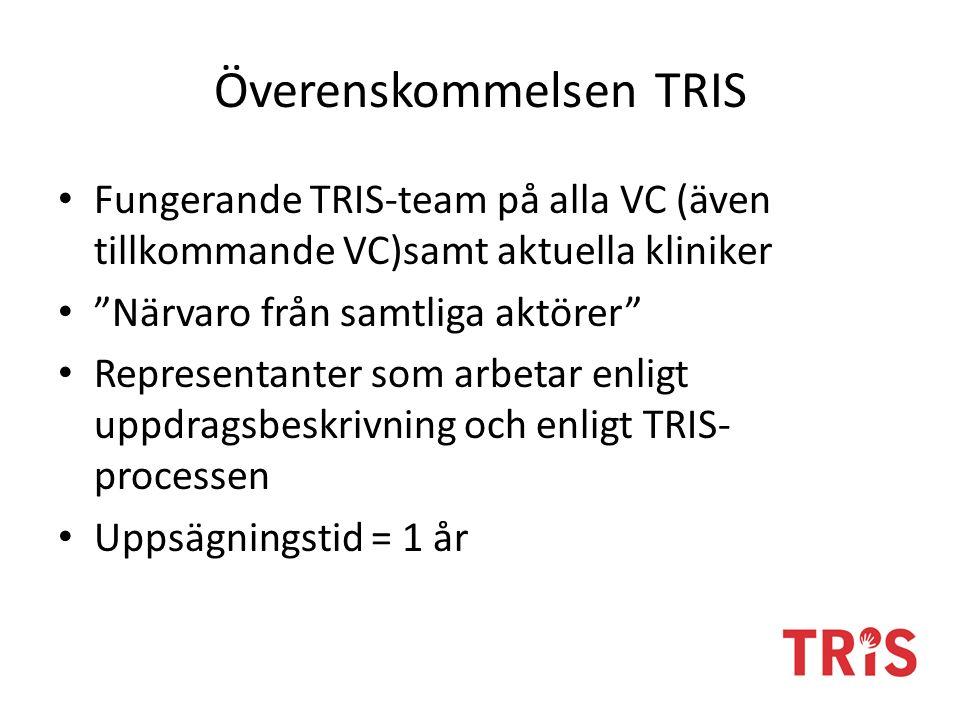 Överenskommelsen TRIS Fungerande TRIS-team på alla VC (även tillkommande VC)samt aktuella kliniker Närvaro från samtliga aktörer Representanter som arbetar enligt uppdragsbeskrivning och enligt TRIS- processen Uppsägningstid = 1 år