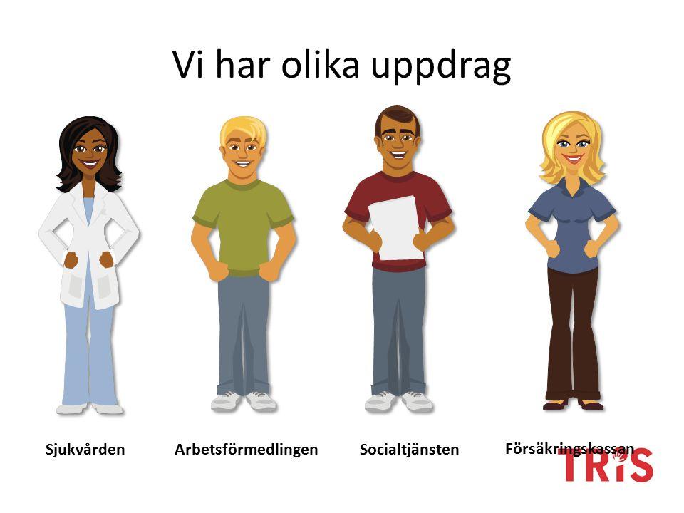 Vad är syftet med TRIS.