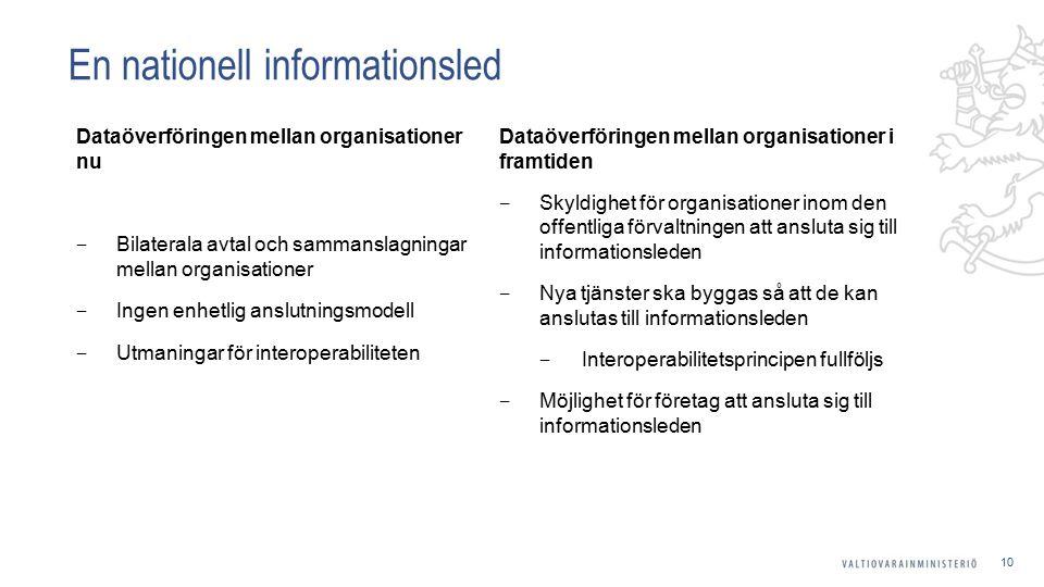 En nationell informationsled Dataöverföringen mellan organisationer nu ‒ Bilaterala avtal och sammanslagningar mellan organisationer ‒ Ingen enhetlig anslutningsmodell ‒ Utmaningar för interoperabiliteten Dataöverföringen mellan organisationer i framtiden ‒ Skyldighet för organisationer inom den offentliga förvaltningen att ansluta sig till informationsleden ‒ Nya tjänster ska byggas så att de kan anslutas till informationsleden ‒ Interoperabilitetsprincipen fullföljs ‒ Möjlighet för företag att ansluta sig till informationsleden 10