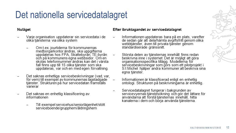 Det nationella servicedatalagret Nuläget ‒ Varje organisation uppdaterar sin servicedata i de olika tjänsterna via olika system ‒ Om t.ex.