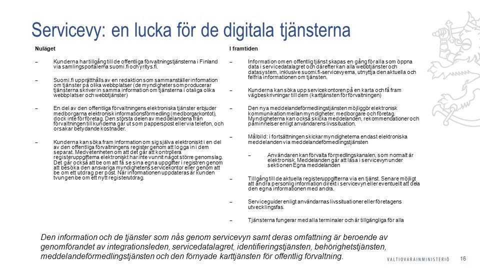 Servicevy: en lucka för de digitala tjänsterna Nuläget ‒ Kunderna har tillgång till de offentliga förvaltningstjänsterna i Finland via samlingsportalerna suomi.fi och yritys.fi.