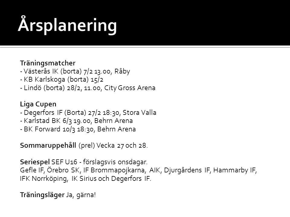 Träningsmatcher - Västerås IK (borta) 7/2 13.00, Råby - KB Karlskoga (borta) 15/2 - Lindö (borta) 28/2, 11.00, City Gross Arena Liga Cupen - Degerfors IF (Borta) 27/2 18:30, Stora Valla - Karlstad BK 6/3 19.00, Behrn Arena - BK Forward 10/3 18:30, Behrn Arena Sommaruppehåll (prel) Vecka 27 och 28.