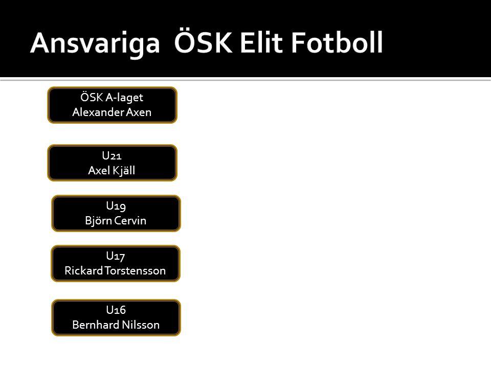 ÖSK A-laget Alexander Axen U21 Axel Kjäll U19 Björn Cervin U17 Rickard Torstensson U16 Bernhard Nilsson
