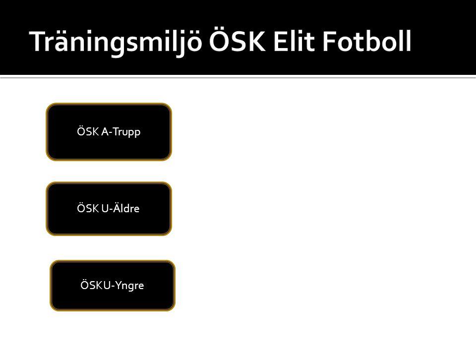 ÖSK A-Trupp ÖSK U-Äldre ÖSKU-Yngre