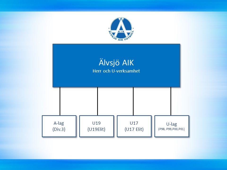 Älvsjö AIK Herr och U-verksamhet Älvsjö AIK Herr och U-verksamhet A-lag (Div.3) A-lag (Div.3) U19 (U19Elit) U19 (U19Elit) U17 (U17 Elit) U17 (U17 Elit) U-lag (P98, P99,P00,P01) U-lag (P98, P99,P00,P01)