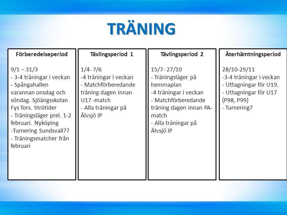 TRÄNING Förberedelseperiod 9/1 – 31/3 - 3-4 träningar i veckan - Spångahallen varannan onsdag och söndag. Sjöängsskolan Fys Tors. Strötider - Tränings