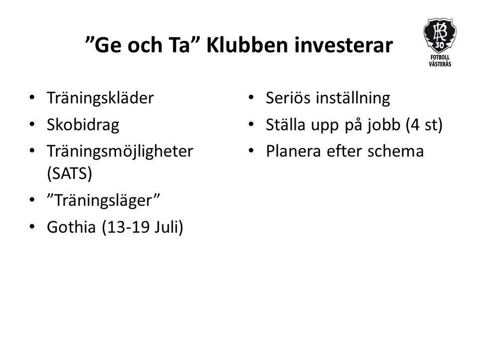 Ge och Ta Klubben investerar Träningskläder Skobidrag Träningsmöjligheter (SATS) Träningsläger Gothia (13-19 Juli) Seriös inställning Ställa upp på jobb (4 st) Planera efter schema