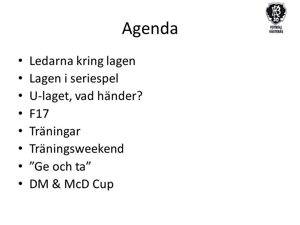 """Agenda Ledarna kring lagen Lagen i seriespel U-laget, vad händer? F17 Träningar Träningsweekend """"Ge och ta"""" DM & McD Cup"""