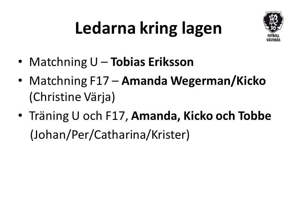 Ledarna kring lagen Matchning U – Tobias Eriksson Matchning F17 – Amanda Wegerman/Kicko (Christine Värja) Träning U och F17, Amanda, Kicko och Tobbe (Johan/Per/Catharina/Krister)