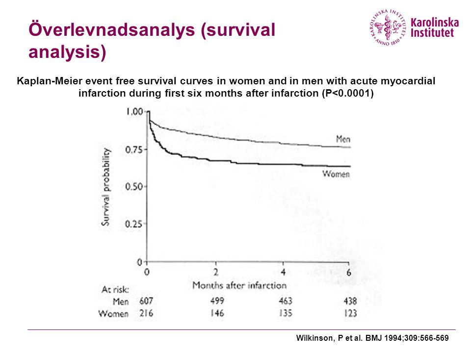 Överlevnadsanalys (survival analysis) Wilkinson, P et al.