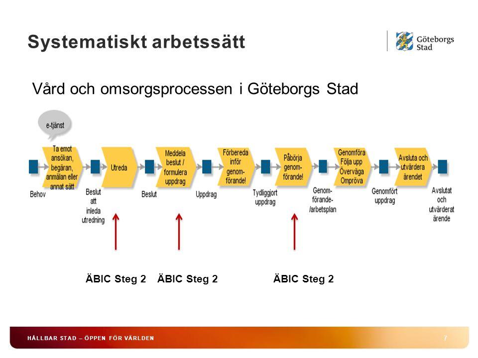 Systematiskt arbetssätt 7 HÅLLBAR STAD – ÖPPEN FÖR VÄRLDEN Vård och omsorgsprocessen i Göteborgs Stad ÄBIC Steg 2