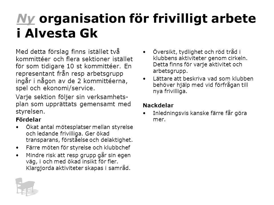 Ny organisation för frivilligt arbete i Alvesta Gk Med detta förslag finns istället två kommittéer och flera sektioner istället för som tidigare 10 st kommittéer.
